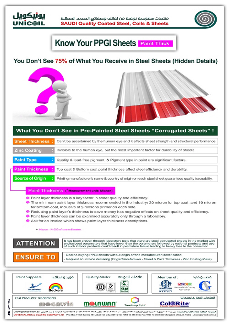 Know Your PPGI Sheets Paint Thickness