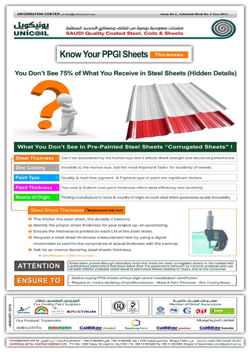 Know your PPGI Thickness PPGI