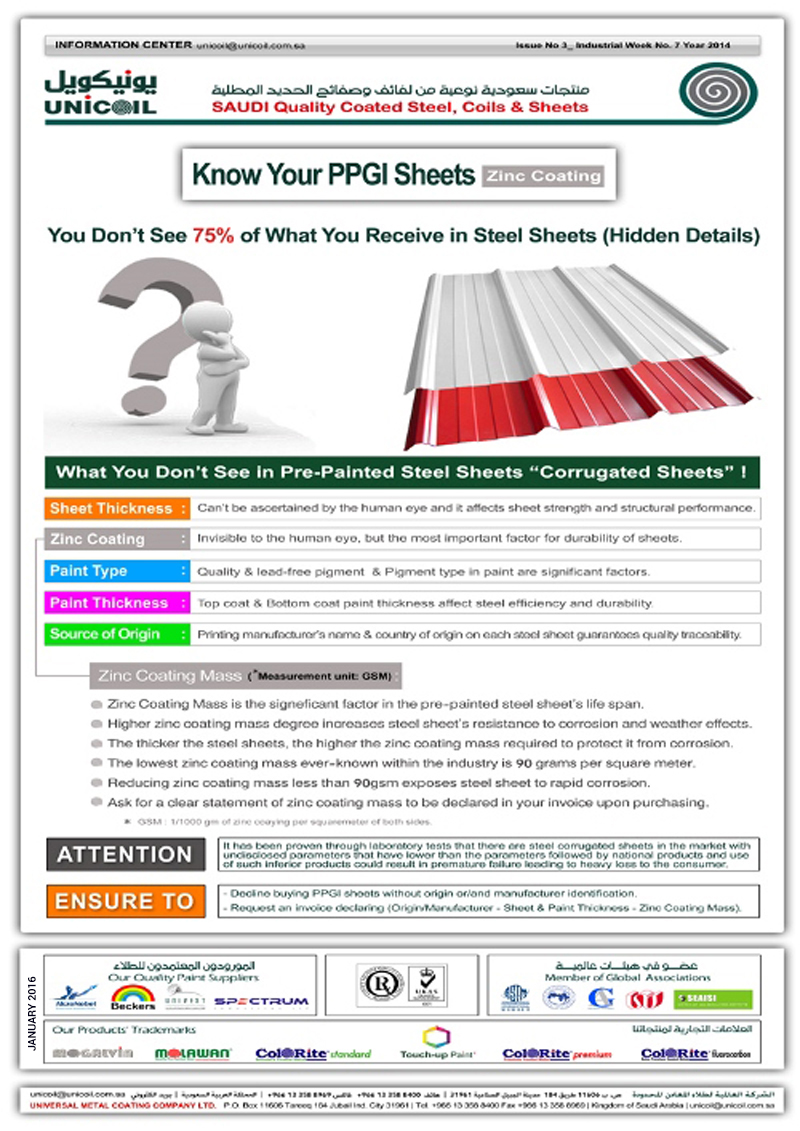 Know your PPGI Zinc Coating