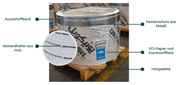 ppgi-slit-coil-packaging