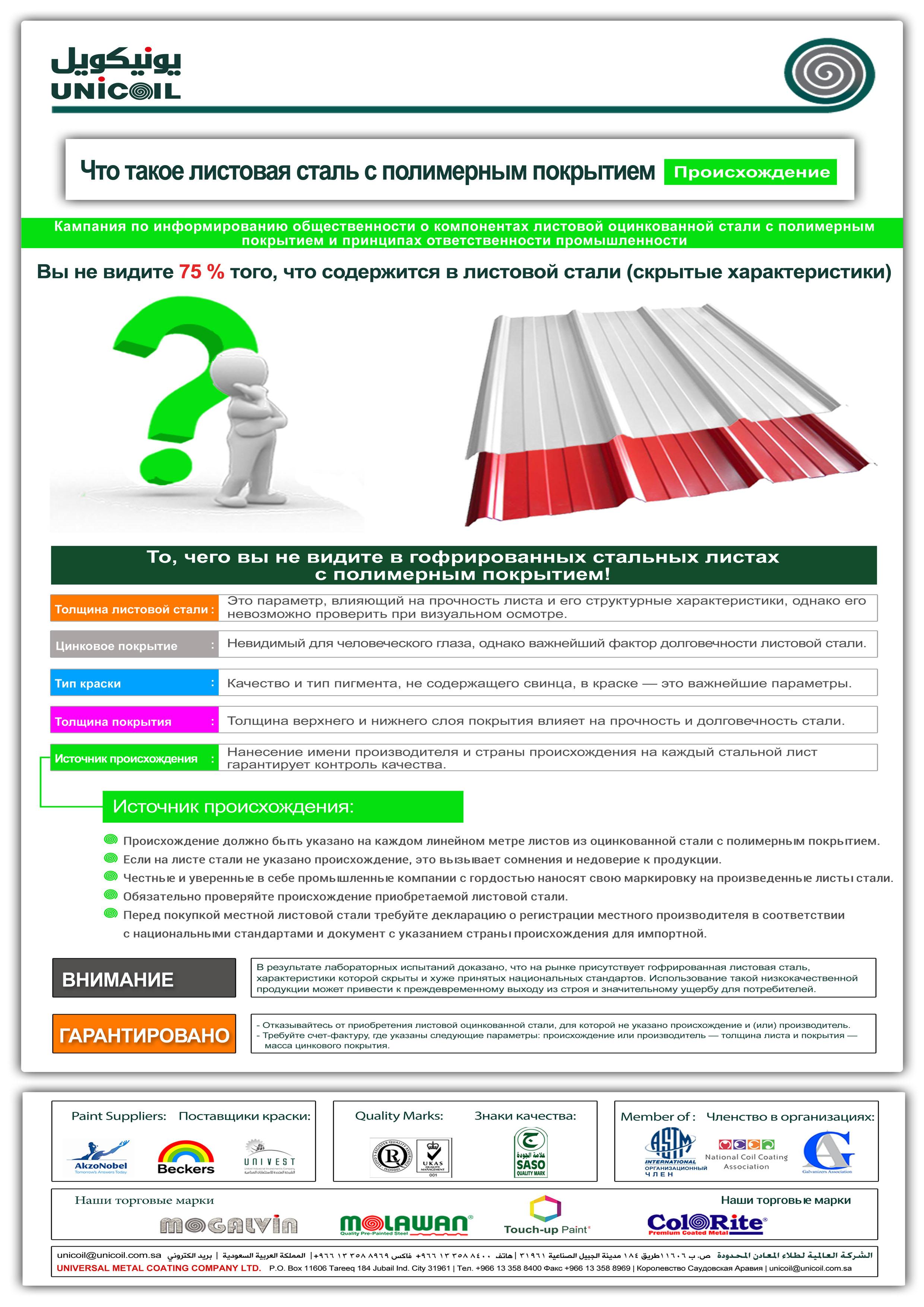 Know Your PPGI Sheets Origin