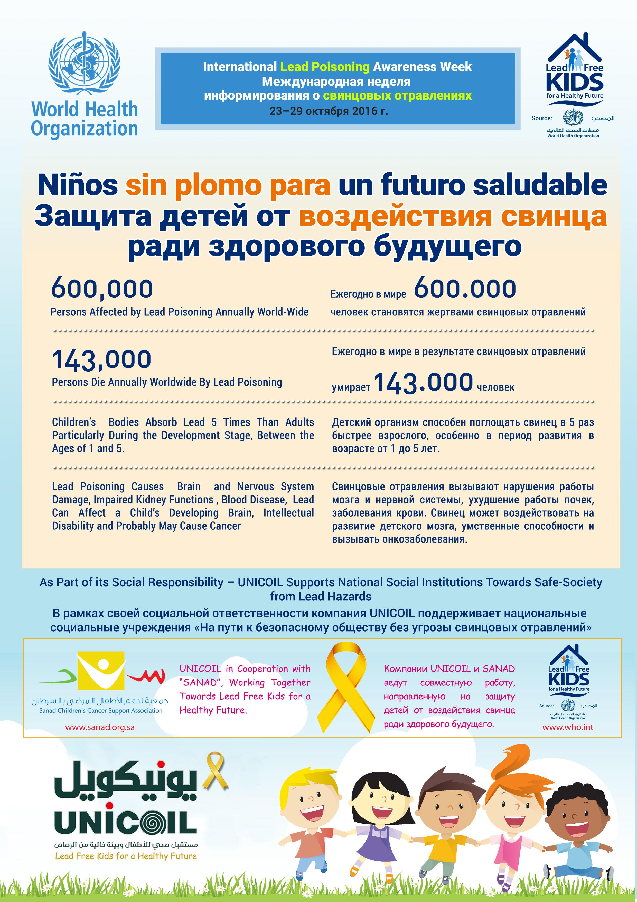 International Lead Poisoning Awareness Week