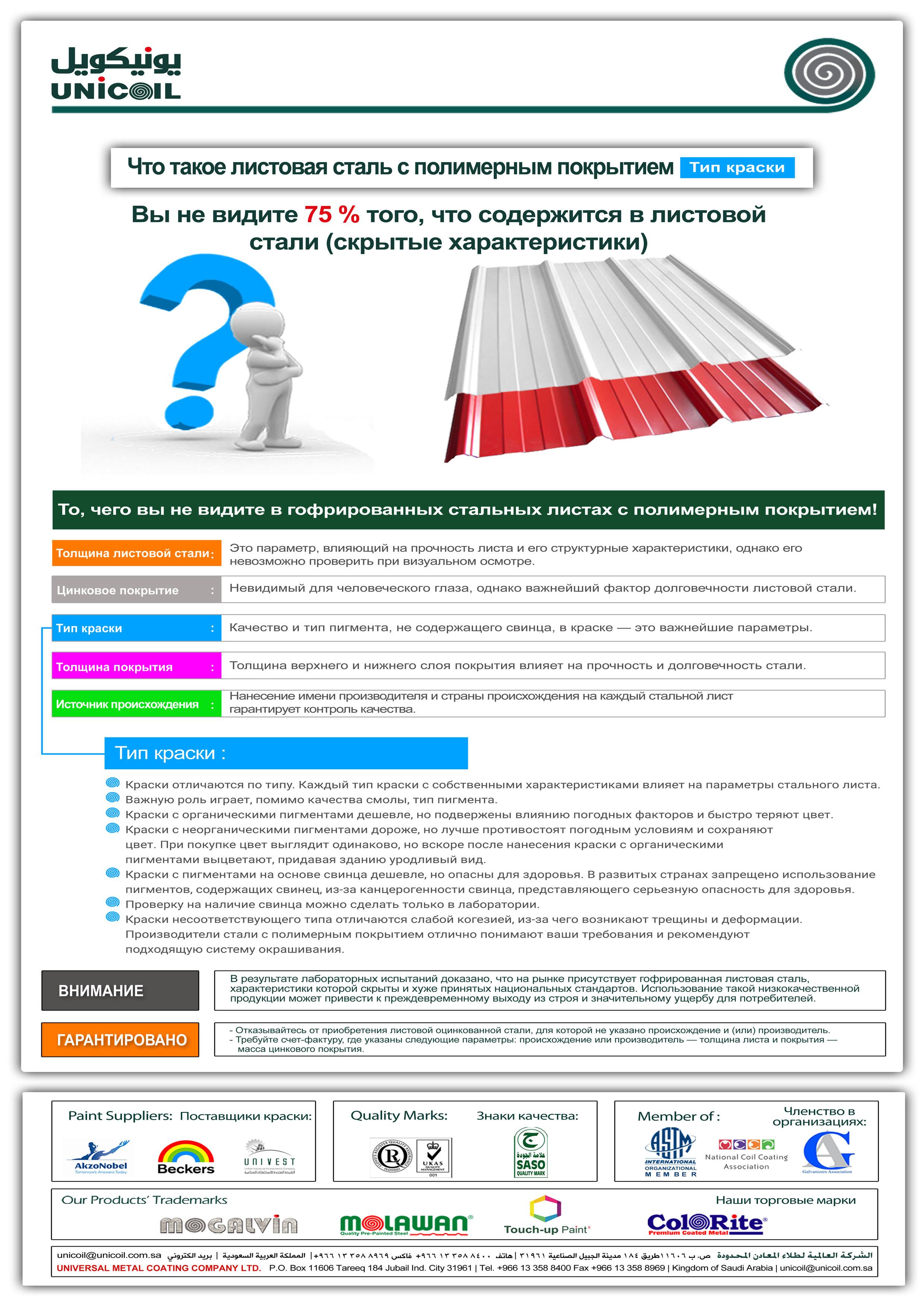 Know Your PPGI Paint Type