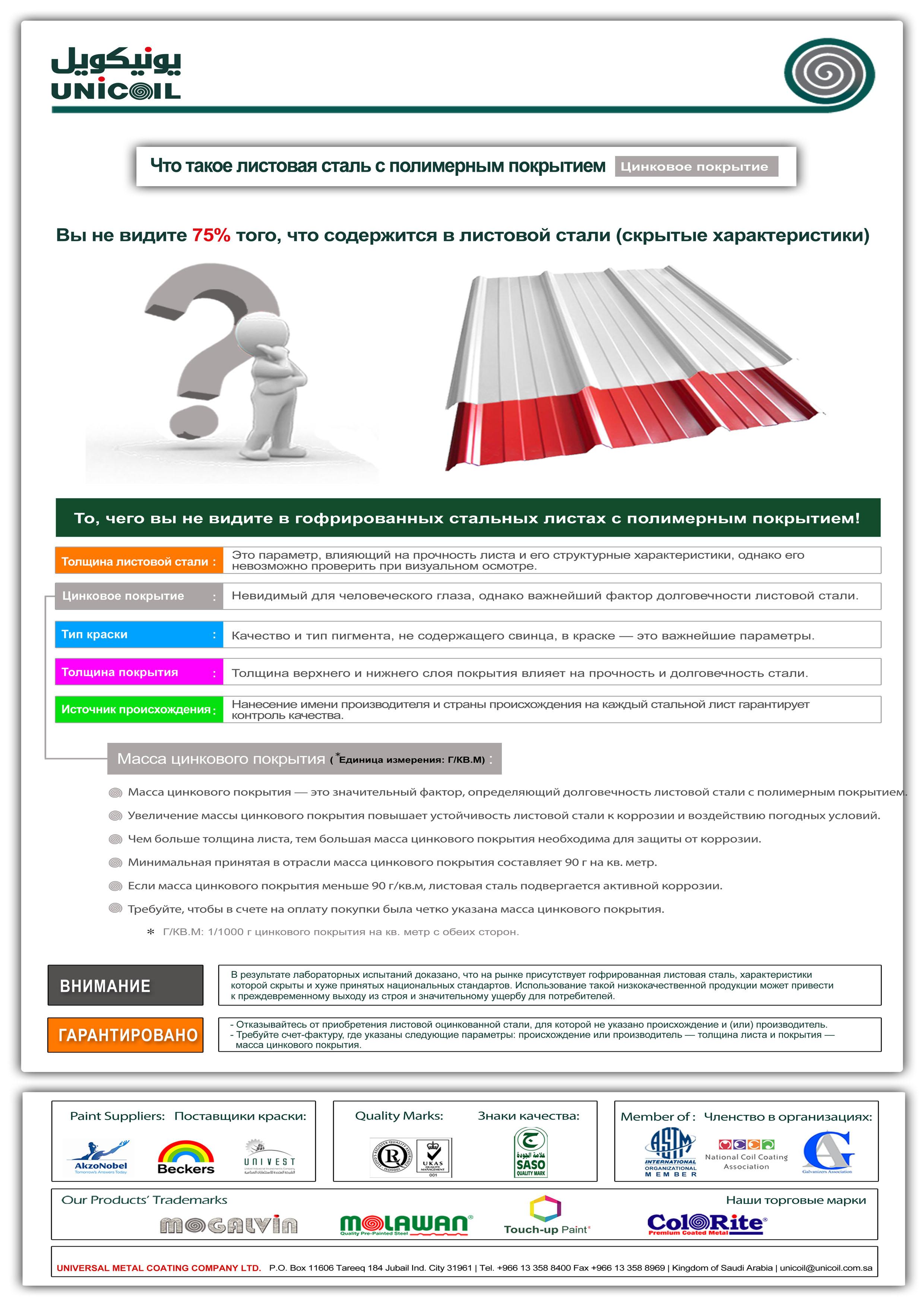 Know your PPGI Zinc Coating