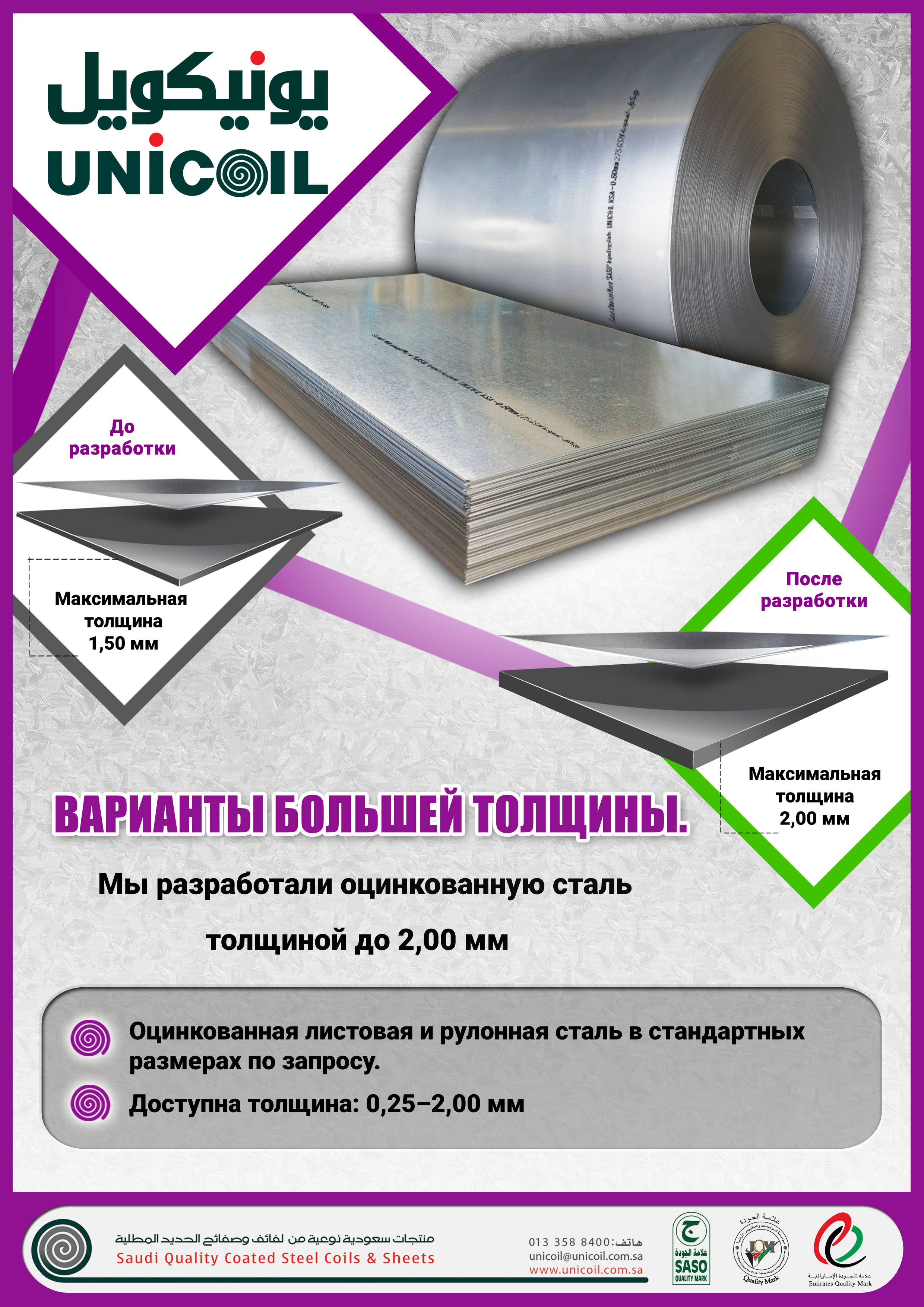 Thicker Galvanized Steel Sheets' Types
